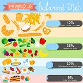 Infographics On The Topic Of Healthy Eating. Balanced Diet. Eps 10