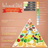 foto of food pyramid  - Health food infographic - JPG