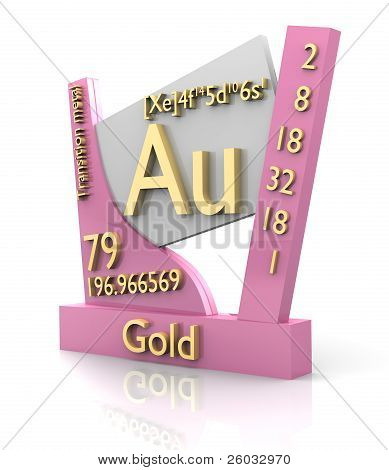 Gold Form Periodic Table Of