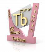 Terbium Form Periodic Table Of Elements - V2