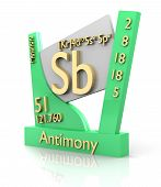 Antimony Form Periodic Table Of Elements - V2 poster