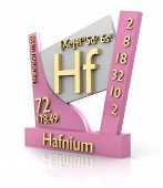 Hafnium Form Periodic Table Of Elements - V2 poster
