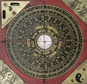 old chinese compass
