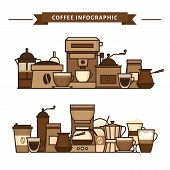 Coffee Objects And Equipment. Cup And Coffee Brewing Methods. Coffee Makers And Coffee Machines, Ket poster