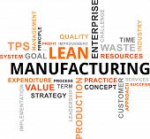 stock photo of manufacturing  - A word cloud of lean manufacturing related items - JPG