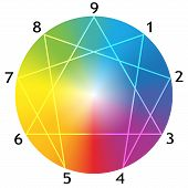 image of personality  - Enneagram figure with numbers from one to nine concerning the nine types of personality around a rainbow gradient sphere - JPG