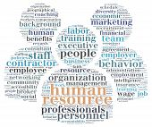 Words Defining Human Resource