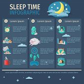 Постер, плакат: Sleep Time Infographics