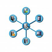 Enterprise Application Integration topology