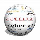 College 3D Sphere Word Cloud Concept