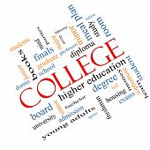 College Word Cloud Concept Angled