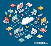 pic of isometric  - Mobile smartphone services cloud concept with isometric application buttons set vector illustration - JPG