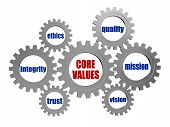 Core Values In Silver Grey Gears