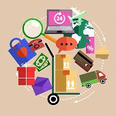 Internet shopping process delivery