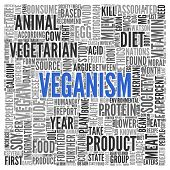 Close up Blue VEGANISM Text at the Center of Word Tag Cloud on White Background.