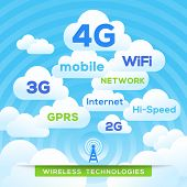 Wireless Technologies 4G Lte Wifi Wimax 3G Hspa+ Gprs