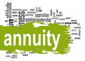 Annuity Word Cloud With Green Banner poster