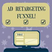 Conceptual Hand Writing Showing Ad Retargeting Funnel. Business Photo Text Aiming Relevant Ads To Th poster