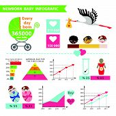 Detailed Vector Baby Infographic.new Born Baby Statistics