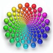 Shperes Circular Spectrum Pattern