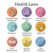 Health Laws And Legal Icon Set | Various Aspects Of The Legal System poster