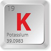 keyboard-button- potassium element