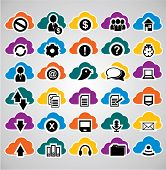 Cloud Computing Icons In Colours