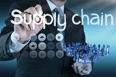 Supply Chain Management Concept By Flow From Supplier To Customer