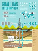 Shale Gas Infographic Template