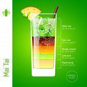 Mai Tai. Cocktails infographics, vector.