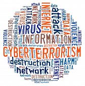 Cyberterrorism in word collage