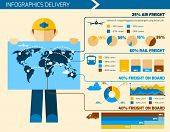 Delivery Man Infographics