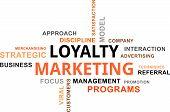 word cloud - loyalty marketing