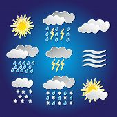 Set of weather funny icons with shadows