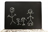 cute chalkboard family