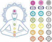 image of chakra  - Seven Chakras and spirituality symbols and men in lotus pose - JPG