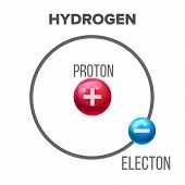 Bohr Model Of Scientific Hydrogen Atom Vector. Structure Nucleus Of Atom Consists Of Proton And Elec poster