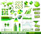 Premium Eco Green infographics master collection: graphs, histograms, arrows, chart, 3D globe, icons and a lot of related design elements.