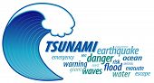 Onda gigante do tsunami, Word Cloud
