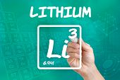 Hand drawing the symbol for the chemical element lithium