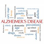 Alzheimer's Disease Word Cloud Concept