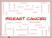 Breast Cancer Word Cloud Concept On A Whiteboard