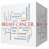 Breast Cancer 3D Cube Word Cloud Concept