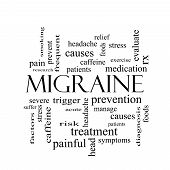 Migraine Word Cloud Concept In Black And White