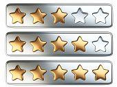Golden Five Star Rating System.