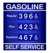 Gas Prices - Price Board