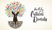 Cultural Diversity Day Card Illustration. Tree Made Of Human Hand Prints Together For Love And Peace poster