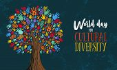 Cultural Diversity Day Illustration For Help And Social Love. Tree Made Of Colorful Human Hands Conc poster