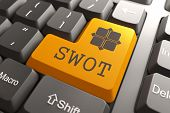 Keyboard with SWOT Button.