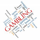 Gambling Word Cloud Concept Angled